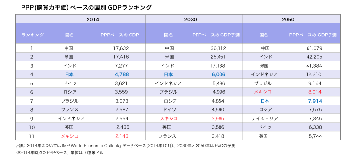 C6873_GDP.png